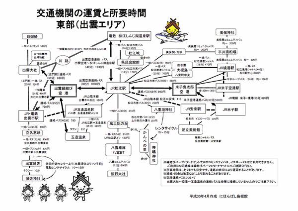 島根県内交通ガイド(東部)